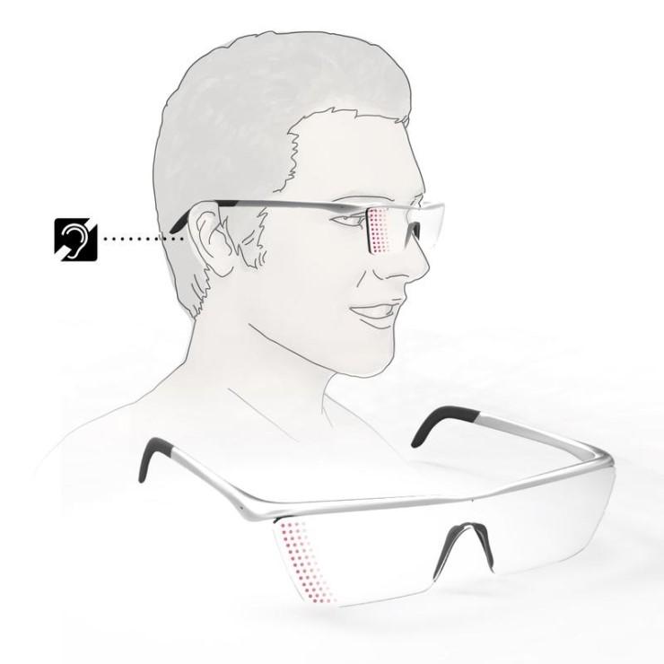 4. Alarm Glasses for Deaf 發明家 : 주상진, 김준태 獲得2013 Spark Awards(星火國際設計獎) 最佳概念 金獎