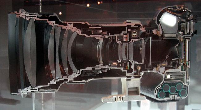 大砲照相機