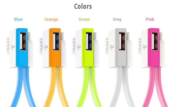 每款產品都推出5種顏色 好賊喔~好想收集!!!!