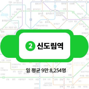 第5名:2號線新道林站 一天平均客流量:9萬8254名
