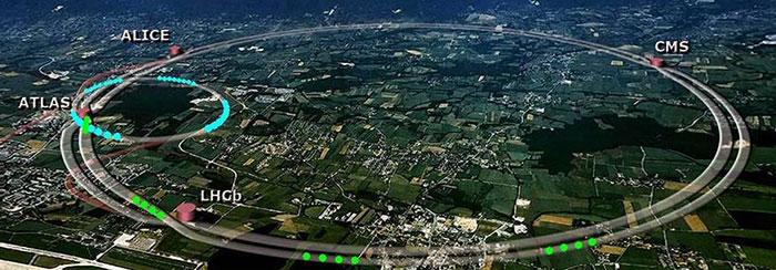 另外,還有一個實驗也能夠證明「時間遲延」的這種現象! 歐洲的粒子物理研究中心(CERN)中, 有一個世界最大規模的粒子加速機(總長27Km)!