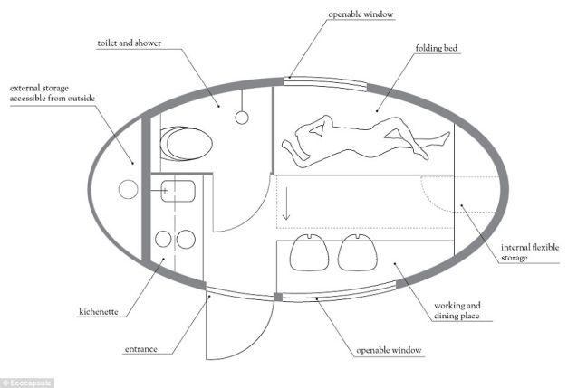 內部雖然大約只有8平方米的小空間,但是很適合個人居住使用唷!