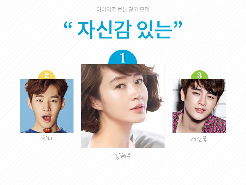 ※「超有自信」的形象  1. 金惠秀2. Super Junior-M Henry    3. 徐仁國  惠秀姐姐在戲劇上表現亮眼!最令人驕傲的是有台灣血統的Henry! 因為節目上自在展現多種才藝,給人很有自信的感覺~ 徐仁國近來轉戰戲劇表現不錯,但其實他是歌唱選秀節目冠軍出身!自信感不在話下!