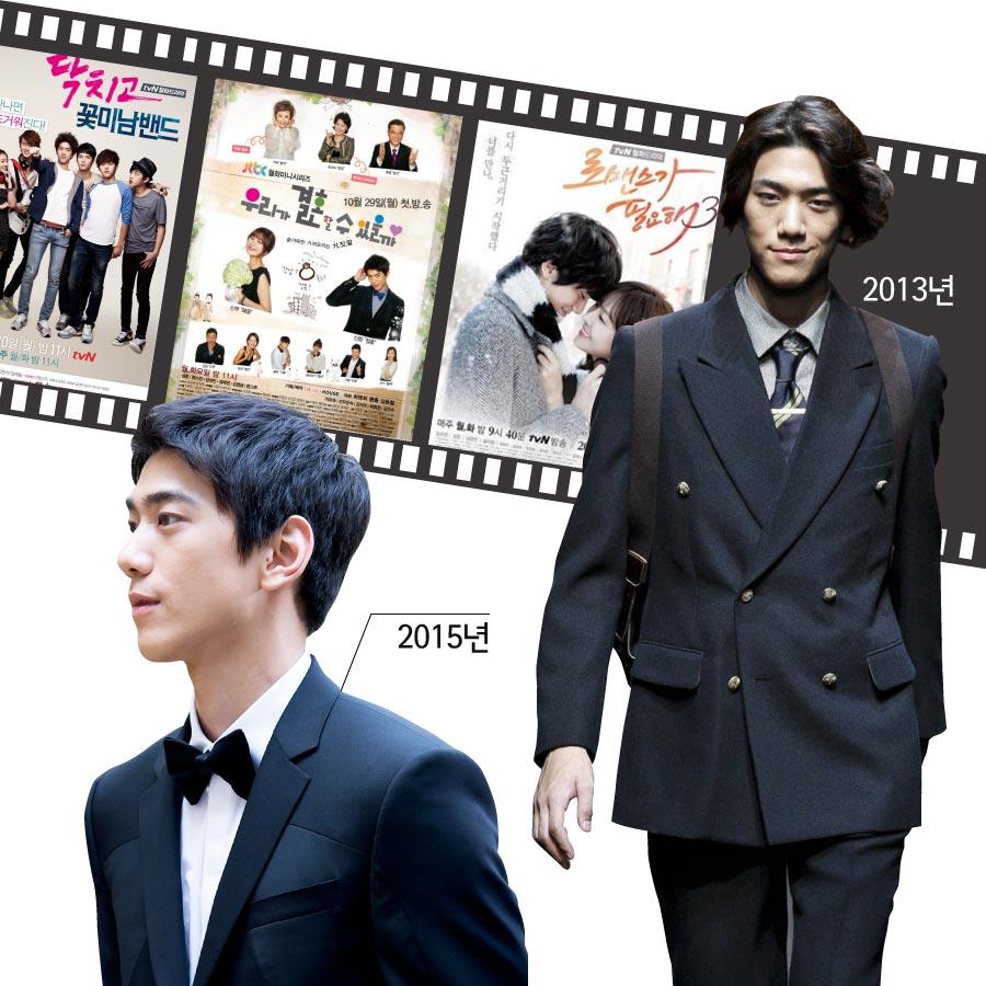 tvN<需要浪漫3>飾演朱浣,KBS<戀愛的發現>飾演南河鎮,不論演技或是故事都許多情侶們的認同,還因此獲得了「浪漫喜劇王」的稱號呢!