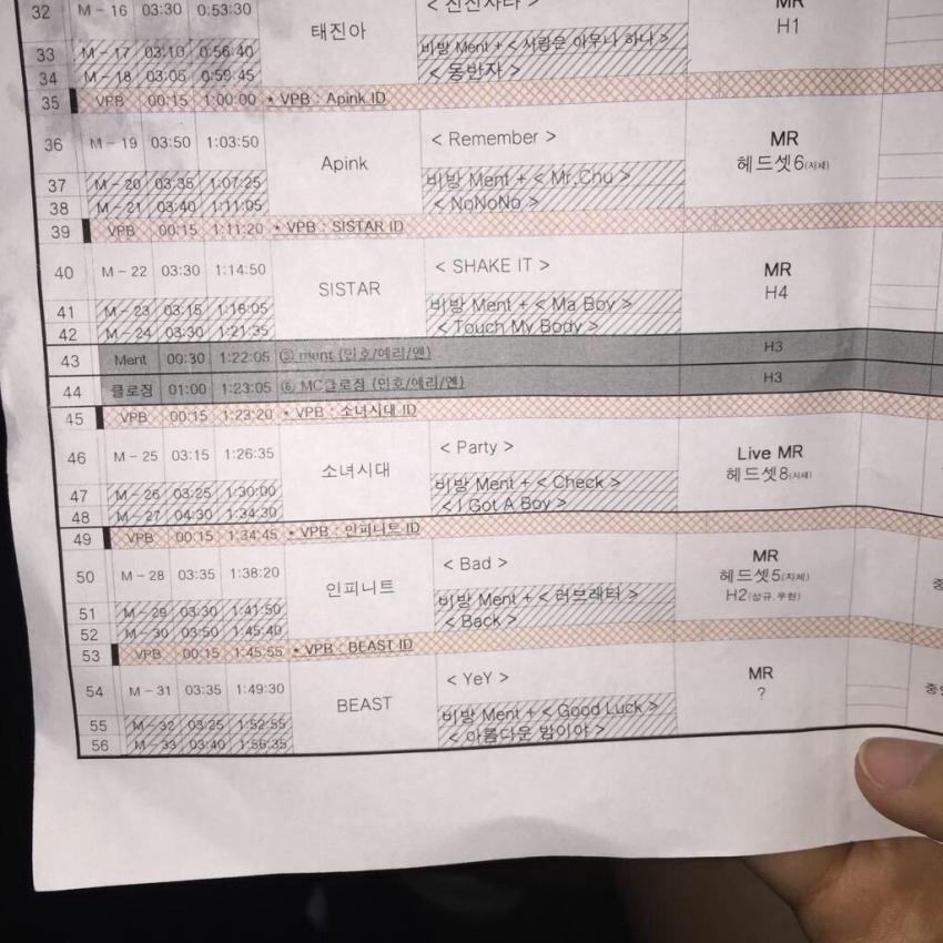 今早網路上流出一份MBC音樂節目《Show! 音樂中心》的節目流程表~ 看出來有什麼不一樣嗎?