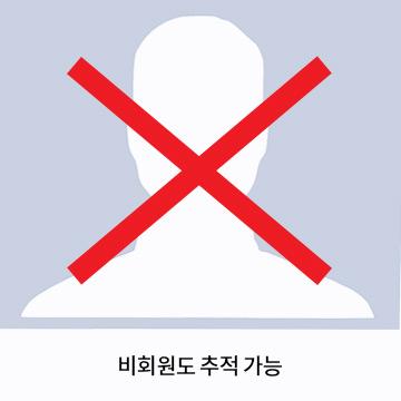 那正是,連沒有加入臉書會員也能夠追蹤!?