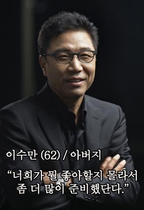 李秀滿:「不知道你們喜歡什麼,所以我就準備了很多給你們!」(真是太感謝了,李社長!)