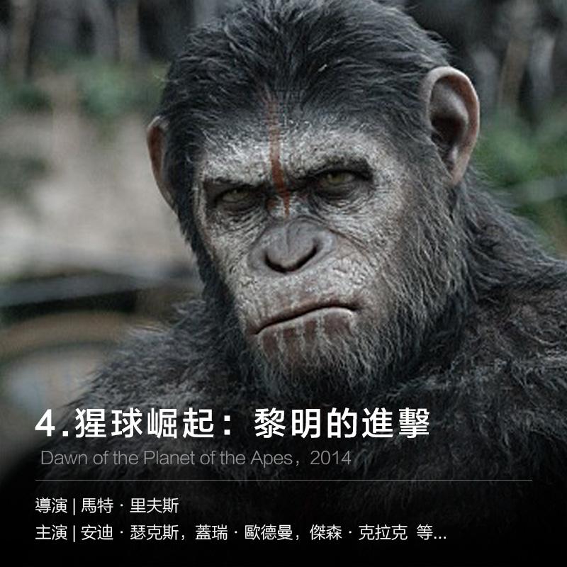 智能進化的猿族首領「凱撒」在深山密林中與族人建立了自己的家園,並試圖將人性帶入猿族社會。然而隨著一小隊人類的到訪,他們的寧靜被打破...