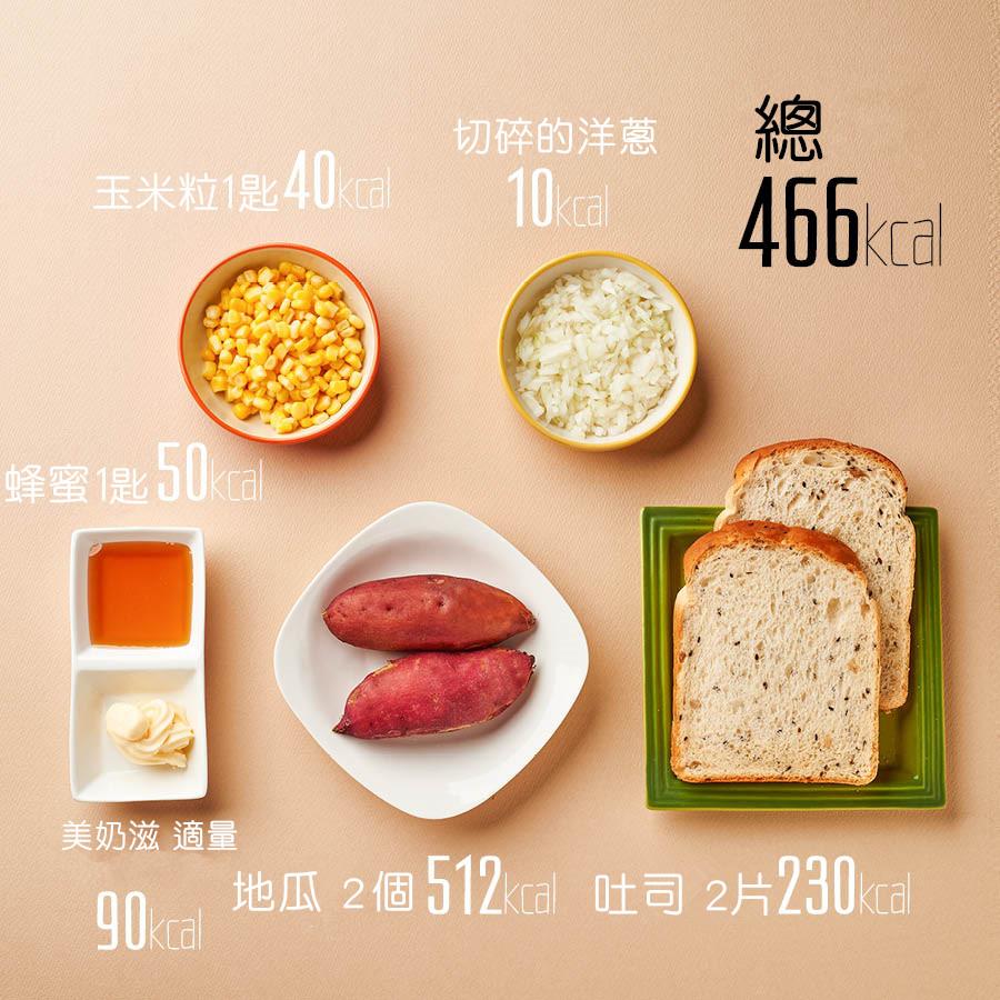 想減少碳水化合物的攝取量的話 別忘了將吐司切邊 或是選用更健康的穀物麵包喔! 配上一杯牛奶 還要去哪裡找更完美的午餐呢?