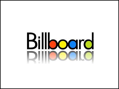 美國最具權威的排行榜Billboard就統計今年6/13到9/19這段盛夏時期,根據每首歌的總銷量做出了KPOP的「世界數位音源排行榜TOP 20」,到底今夏最賣座歌曲有哪些?