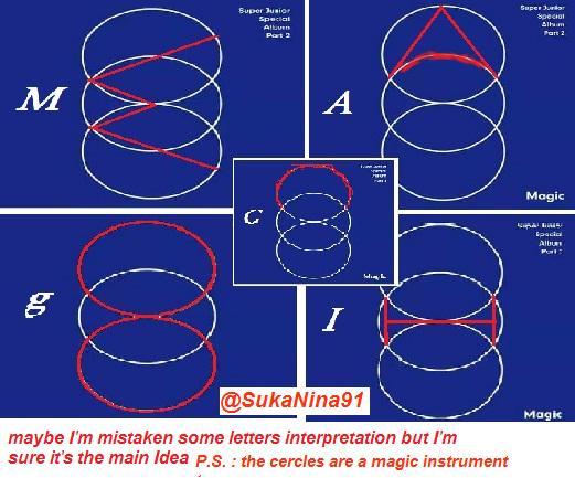 但也有粉絲出來護航,自己解釋了3個圈圈剛好可以組成一個Magic的字樣(真是太強了~)