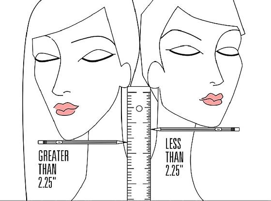 1. 5.5公分守則  英國的美髮業一直都有一個「適合短髮的臉蛋」守則,而5.5公分就是這其中的秘訣!準備一支尺和一支筆,將尺垂直沿著耳下擺放,而鉛筆則是橫向對齊下巴。若是耳下到下巴的距離在5.5公分以內,那你的臉形就是適合短髮的臉型,超過5.5公分則比較不建議。