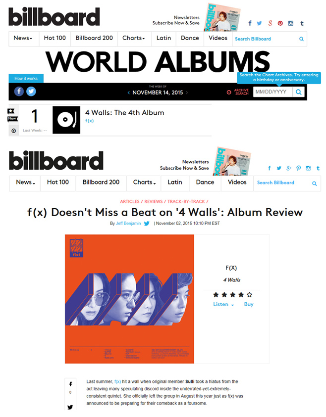 但事實證明好歌不會被錯過!f(x)不但奪下韓國國內音樂節目冠軍,專輯銷量也登上美國Billboard世界專輯榜第一名!