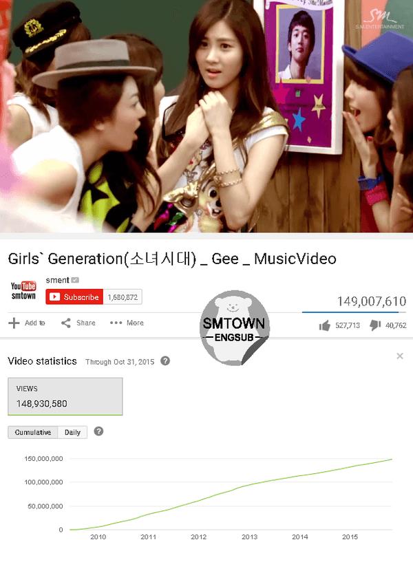 更讓粉絲可惜的是,這支上傳在SM娛樂舊的youtube頻道的MV,已經累積超過1億4千多萬的點擊數