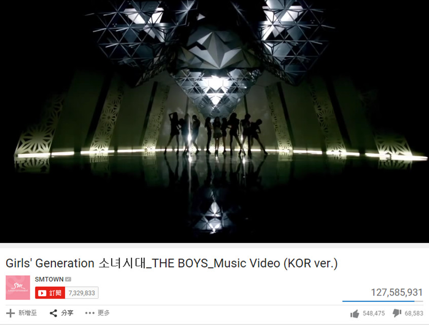 TOP 9. 少女時代 - The Boys