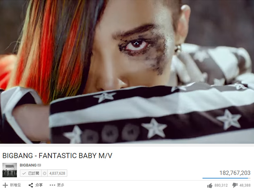 TOP 5. BIGBANG - FANTASTIC BABY