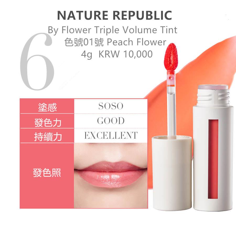 NATURE REPUBLIC 賣的最好的口紅,第一是韓劇<她曾漂亮>裡以高俊熙口紅廉價版傳聞的'By Flower Triple Volume Tint 色號2號'. 因為是唇露的關係會有點發澀,但發色力與持續力是很不錯的.