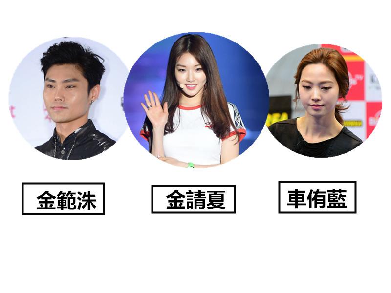 因為臉型很像韓國著名男歌手金範洙,顴骨比較高,而且眼睛也都有點丹鳳眼的感覺。