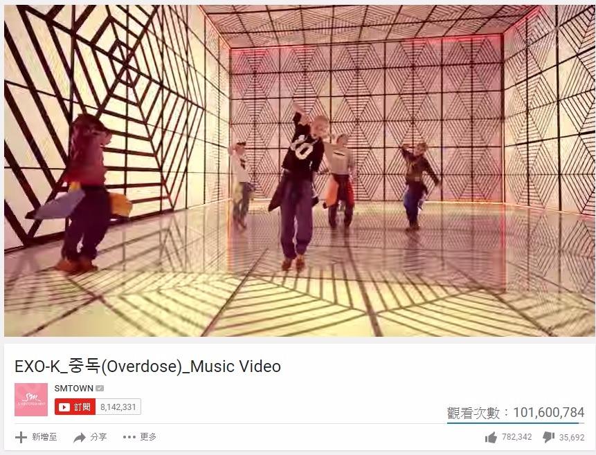 2014年5月6日在SMTOWN官方YOUTUBE頻道公開EXO迷你2輯《Overdose》的主打歌〈Overdose〉,在兩年的時間內達到了101,600,784次的點擊率!(以台灣時間2016年5月20日下午4點為基準)