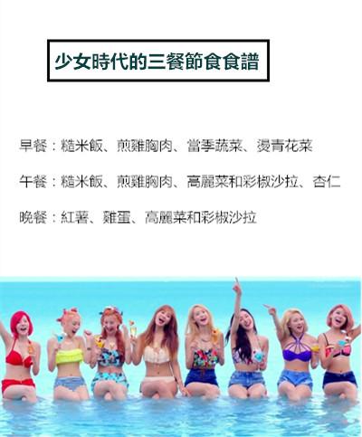 韓國綜藝節目《演藝家中介》中曾公開了少女時代一天卡路里攝入總量是1200kcal,主要食譜是糙米飯、青花菜、彩椒、豆腐、魔芋、雞胸肉、沙拉、當季蔬菜、杏仁、紅薯。