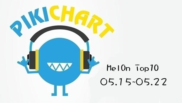 安妞哈誰優 ♡ 這裡是 PikiChart (*´∀`)~♥ 又到了每週更新 MelOn 排行榜的時間了(尖叫)