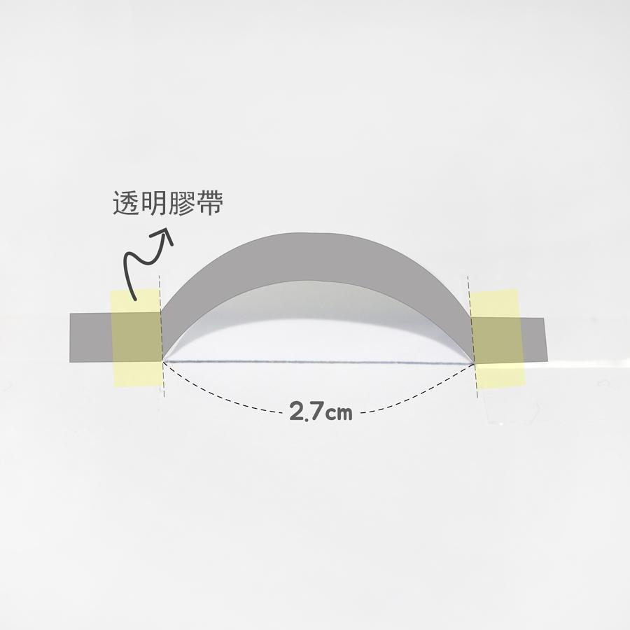 3. 把測眼皮曲線長度的紙條貼在之前測出的眼長上面, 用透明膠帶哦