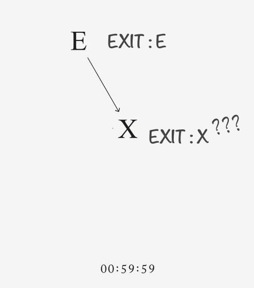 推特上有 WINNER 的粉絲留言說,「原來 SM 也知道我們在等《EXIT : X 》啊XD」、「連 SM 都知道 E 接下來是要 X,看來只有老楊自己不知道而已。」、「就只想默默問一句...《EXIT : X》退冰了嗎? ><」