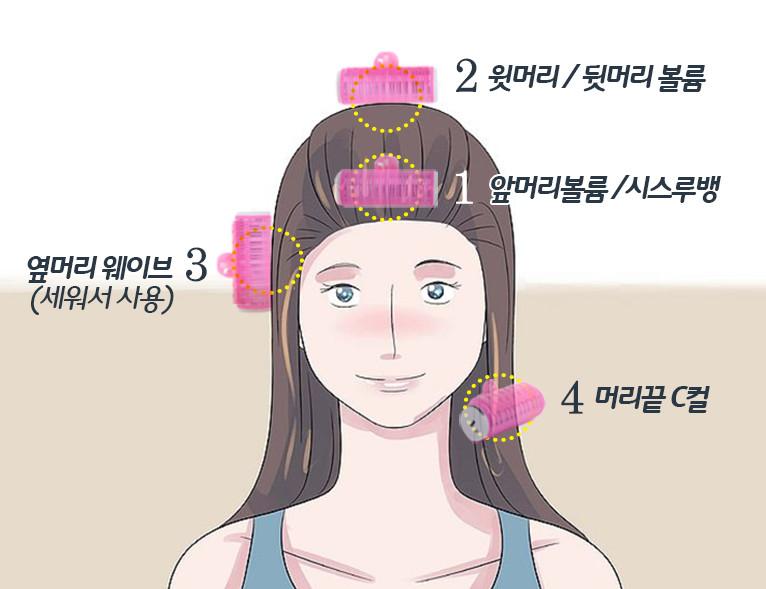 除了用來捲瀏海,還可以用來捲頭頂和後面的頭髮,製造蓬鬆感,或者用來捲髮尾。