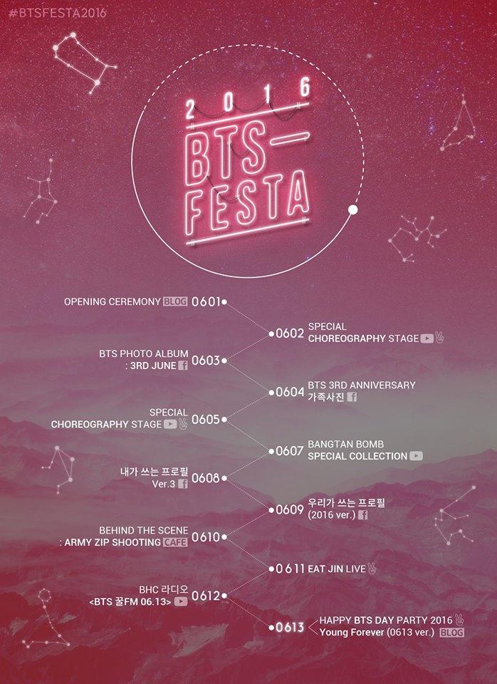 光看到這邊是不是就已經覺得很有趣了呢?其實還有「EAT Jin Live」、「舞蹈影片公開」、「Rap Monster 和柾國的特別歌曲」,都值得大家一次重溫。難怪就連韓國網友都說,「防彈少年團今年的慶祝活動比大學慶典還要精彩!」